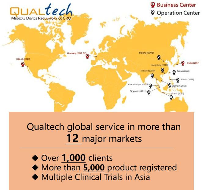 About Qualtech