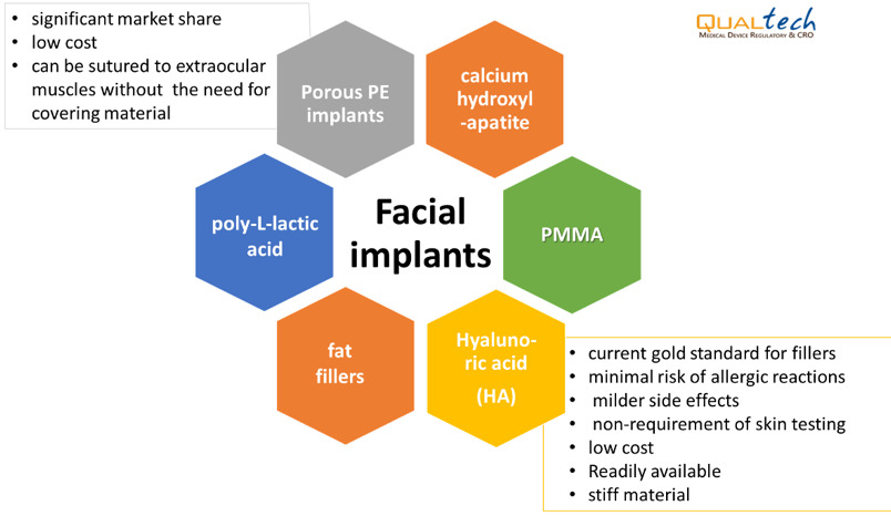[ANALYSIS] ASEAN demands and market opportunities for cosmetic implants and procedures – May, 2020