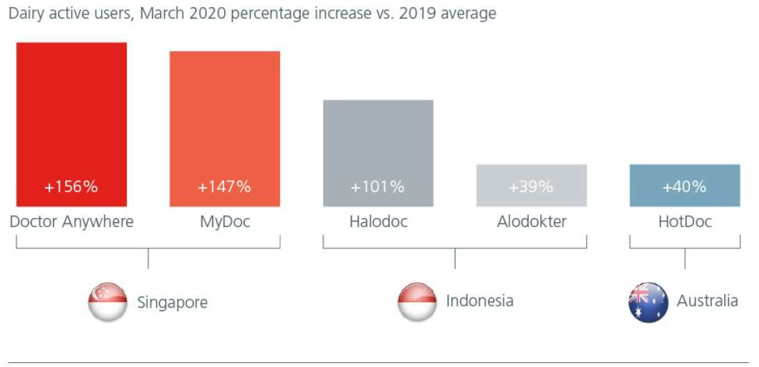 asian-healthcare-poised-for-growth-Fig1